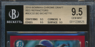 Bo Bichette rookie cards